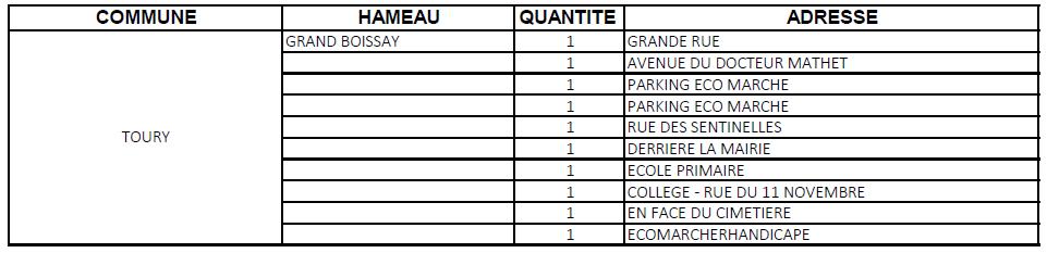 Calendrier Sictom.Carte Des Communes Sictom Region Auneau