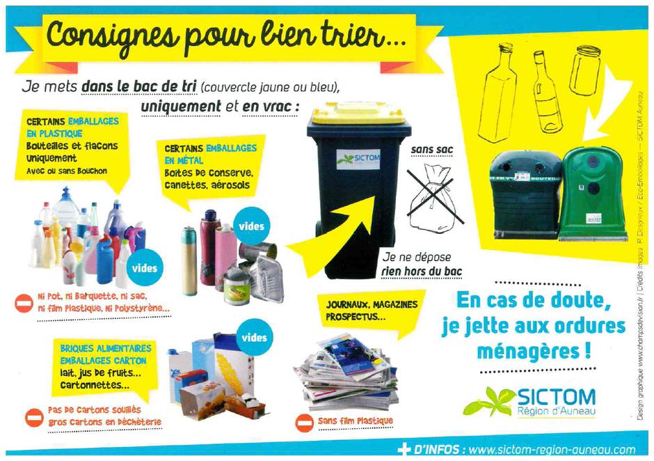 Extrêmement Les déchets recyclables - Sictom Region Auneau AB94